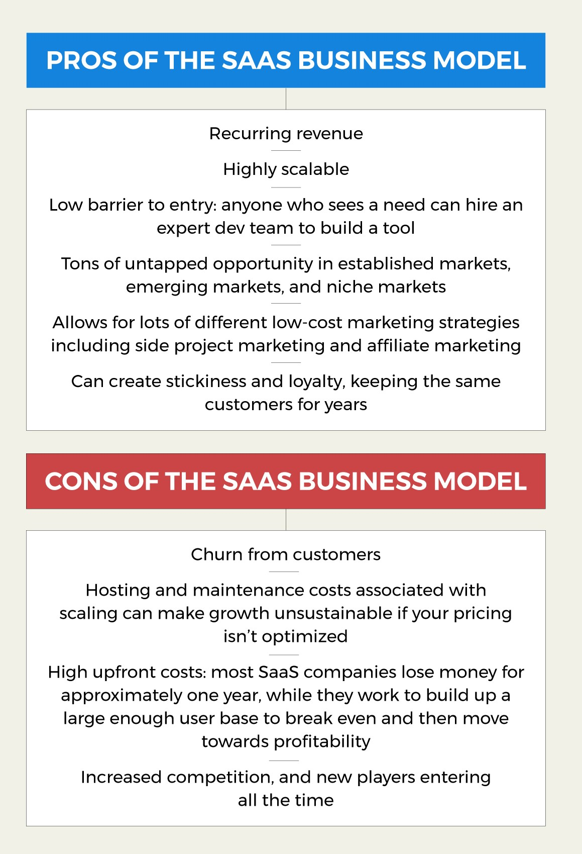 DevSquad Infographic SaaS Business Model pros and cons