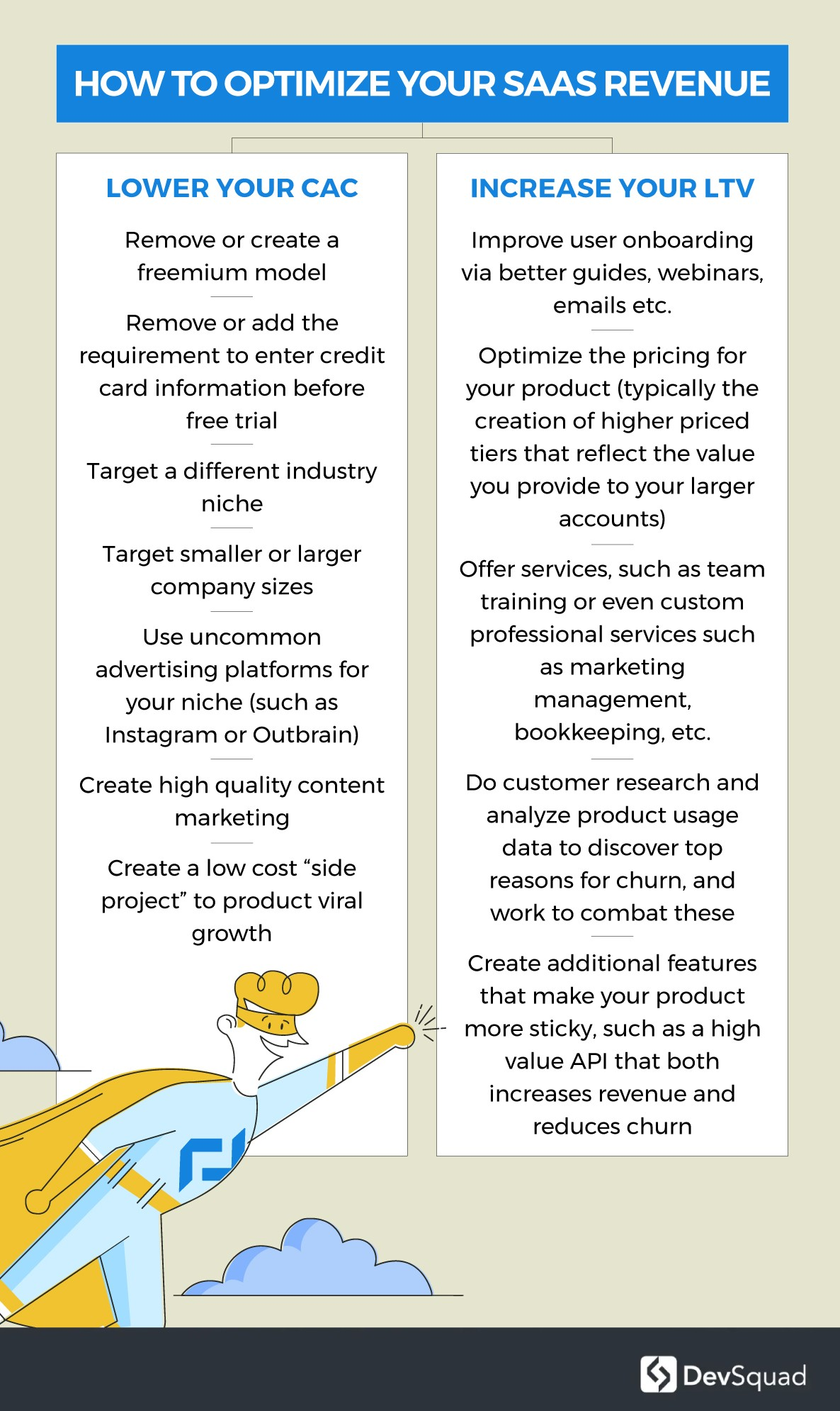 DevSquad Infographic SaaS Business Model v1 how to optimize saas revenue