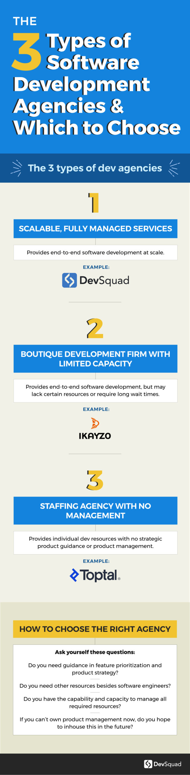 DevSquad Infographic The 3 Types of Software Development Agencies and Which to Choose v1 scaled